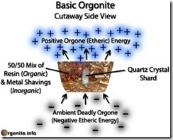 orgonite_diagram